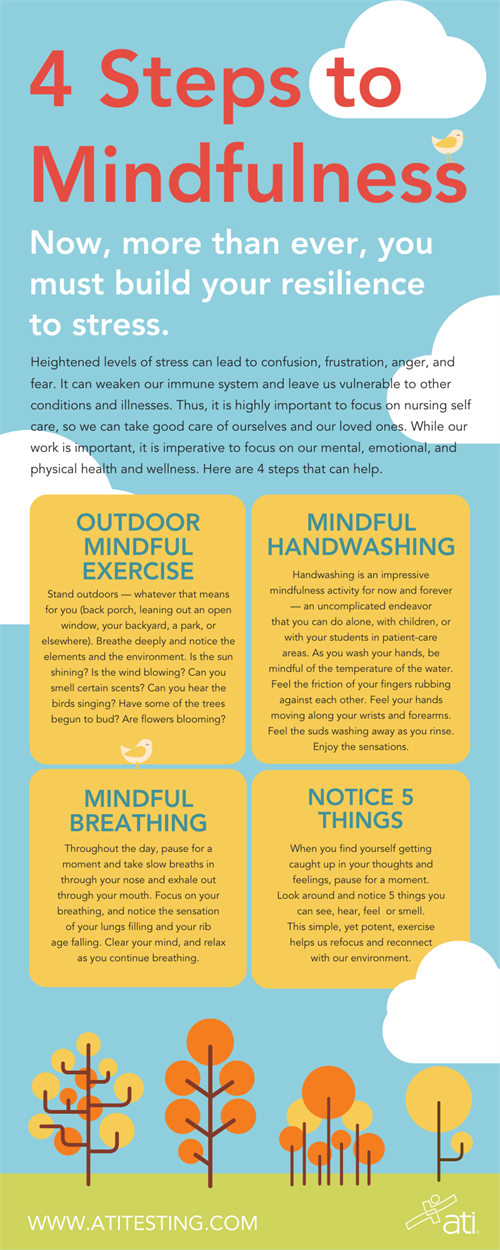 4 Steps to Mindfulness