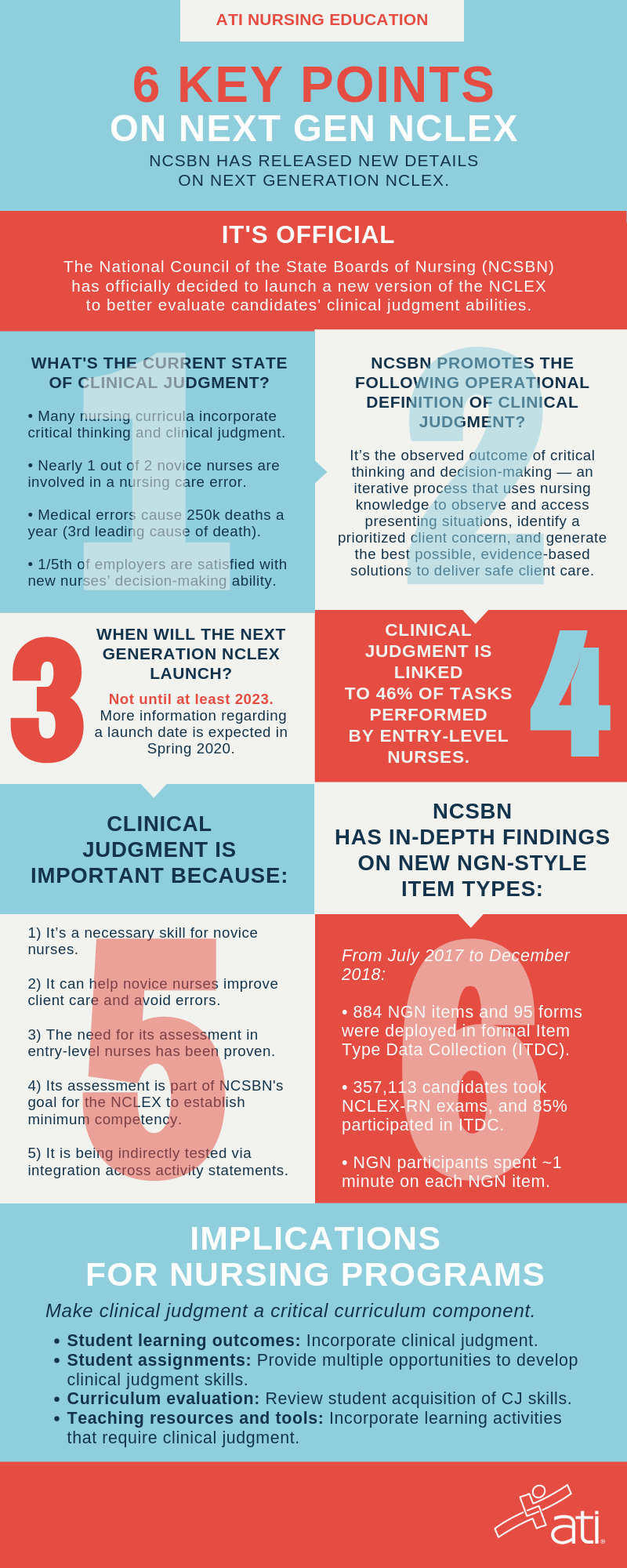 Next Generation NCLEX Update from Dr  Sheryl Sommer [VIDEO +