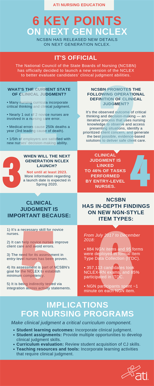 Aug 19 NGN Overview Infographic