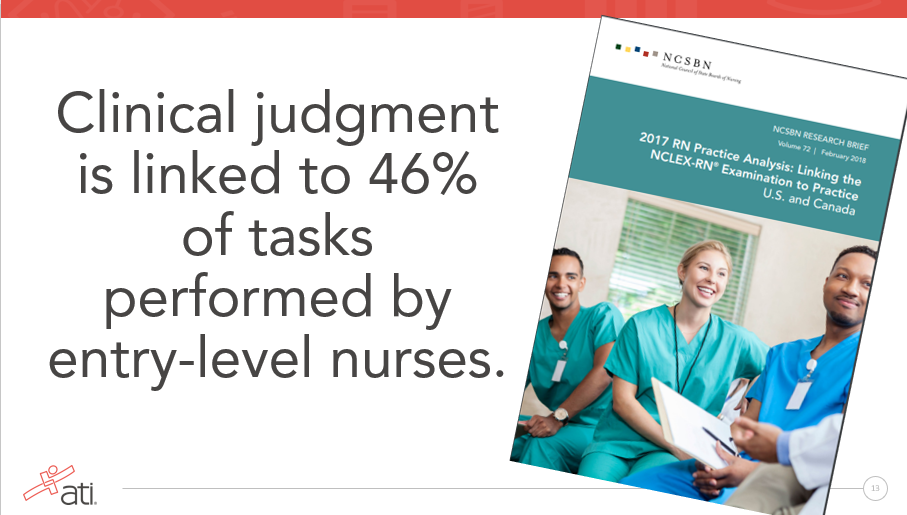 Clinical judgment linked to 46% of entry-level nurse tasks in NCSBN practice analysis research